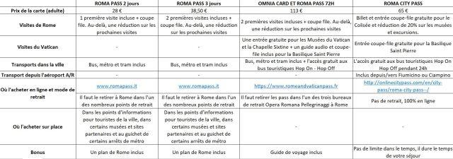 roma pass3